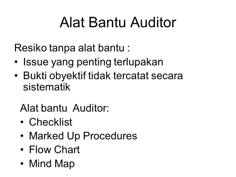 Alat Bantu Auditor Resiko tanpa alat bantu :