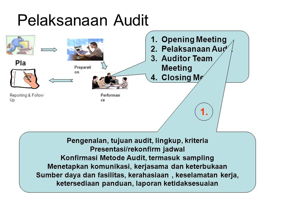 Pelaksanaan Audit 1. Opening Meeting Pelaksanaan Audit