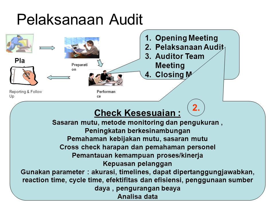 Pelaksanaan Audit 2. Check Kesesuaian : Opening Meeting