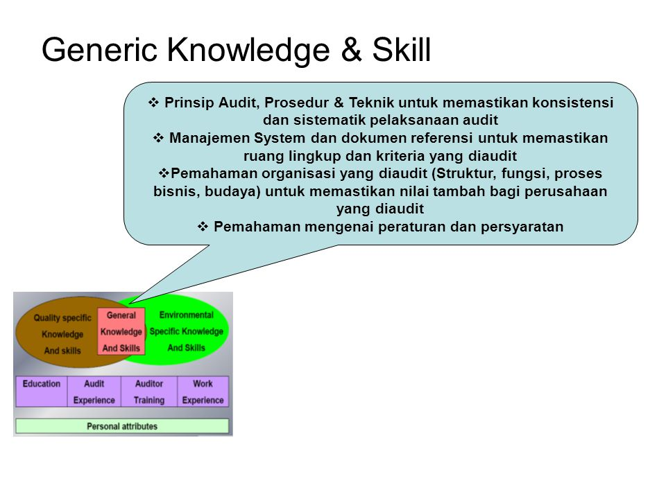 Generic Knowledge & Skill