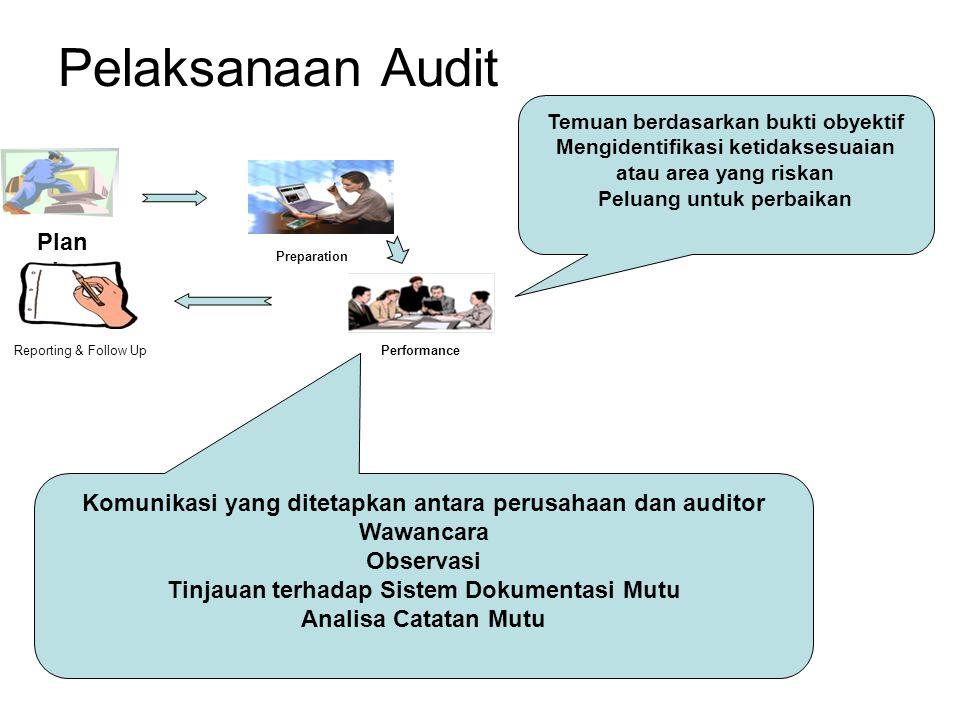 Pelaksanaan Audit Planning