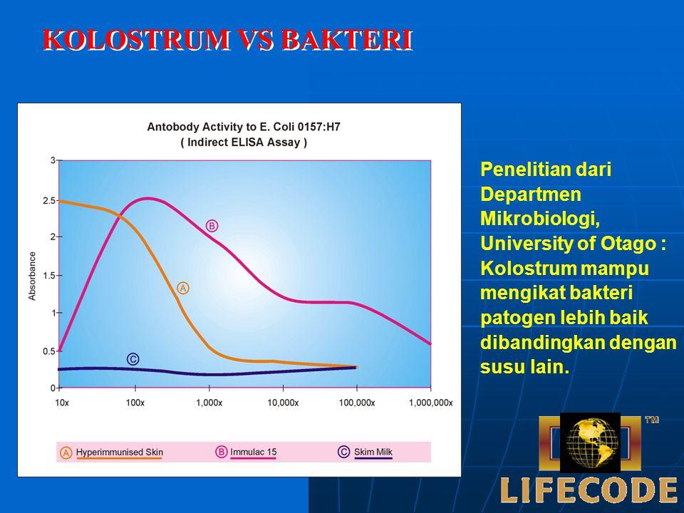 KOLOSTRUM VS BAKTERI Penelitian dari