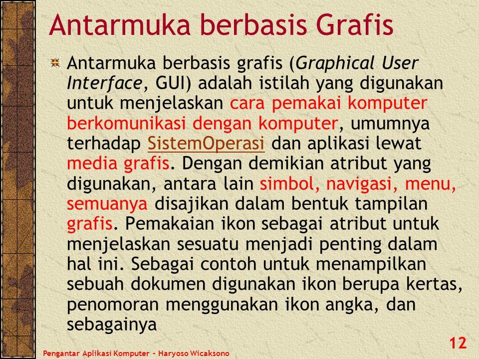 Antarmuka berbasis Grafis