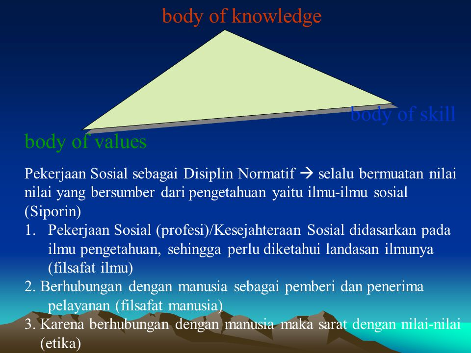 body of knowledge body of skill body of values