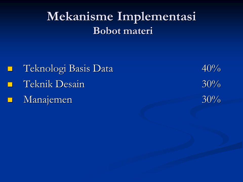 Mekanisme Implementasi Bobot materi