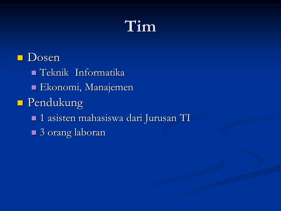 Tim Dosen Pendukung Teknik Informatika Ekonomi, Manajemen