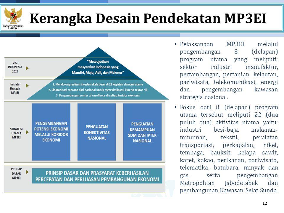 Kerangka Desain Pendekatan MP3EI