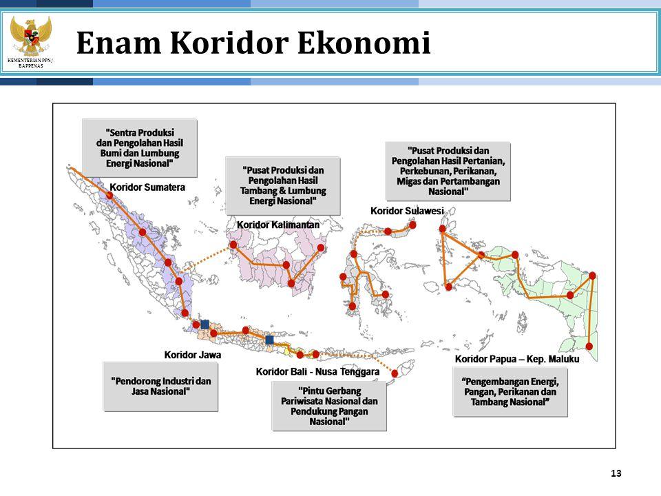 Enam Koridor Ekonomi