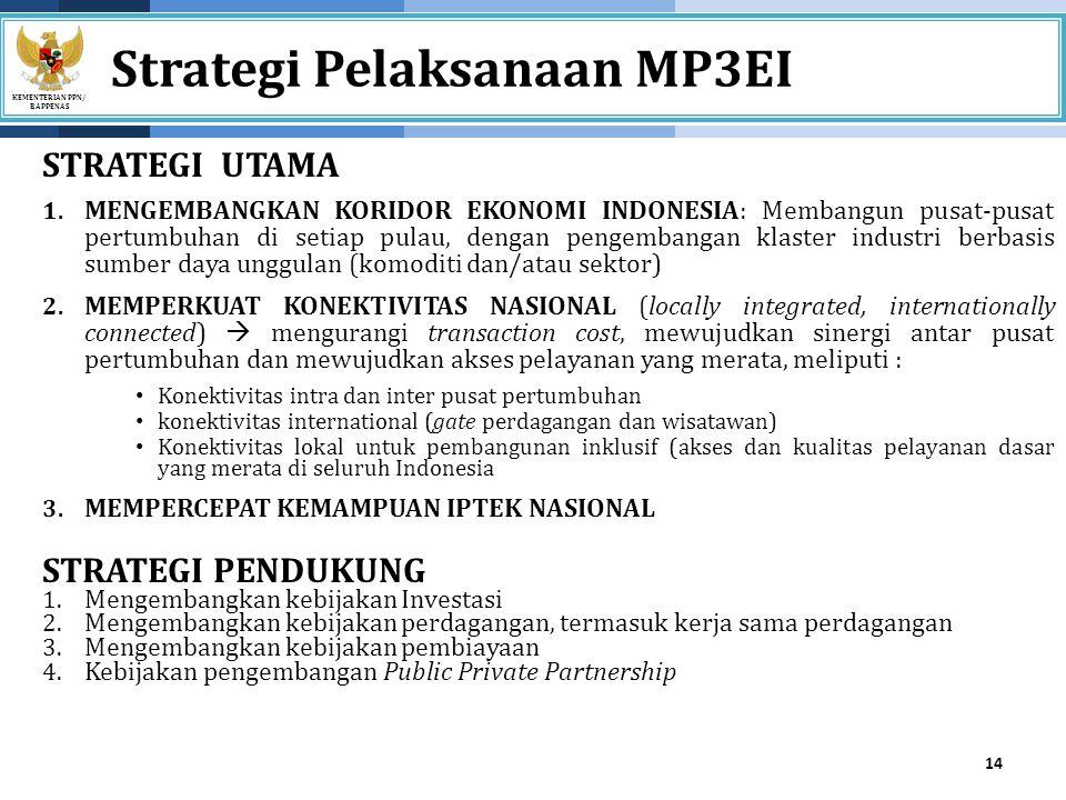 Strategi Pelaksanaan MP3EI