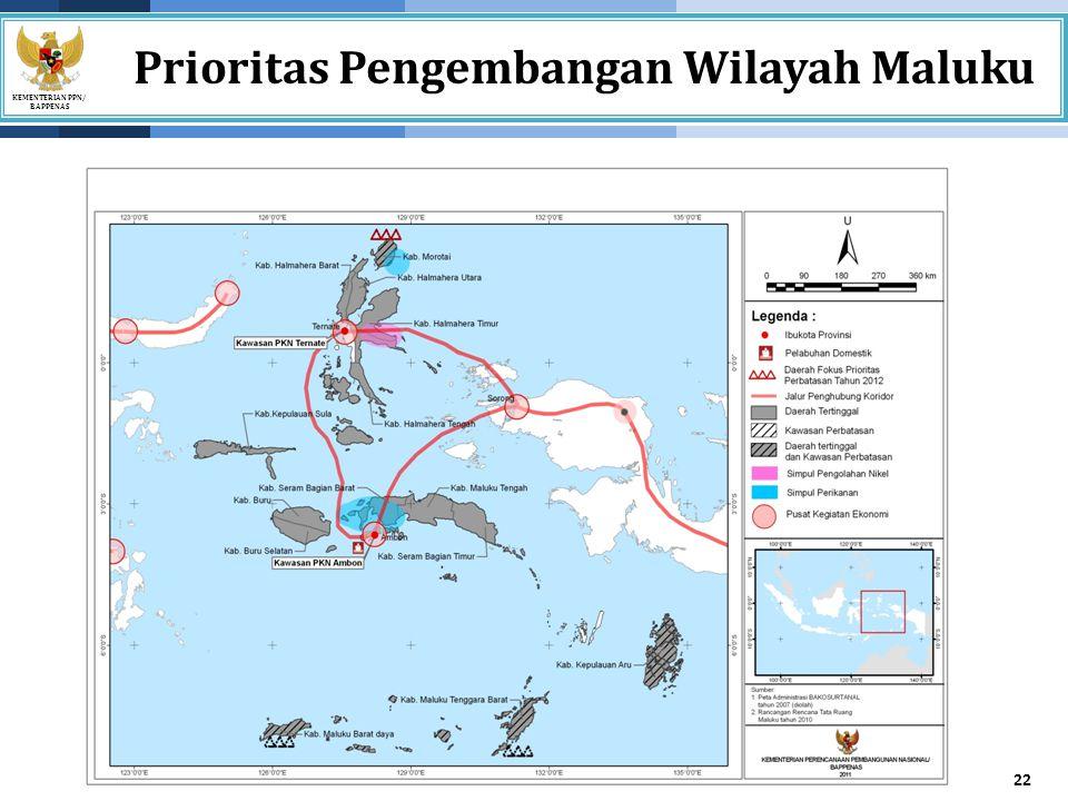 Prioritas Pengembangan Wilayah Maluku