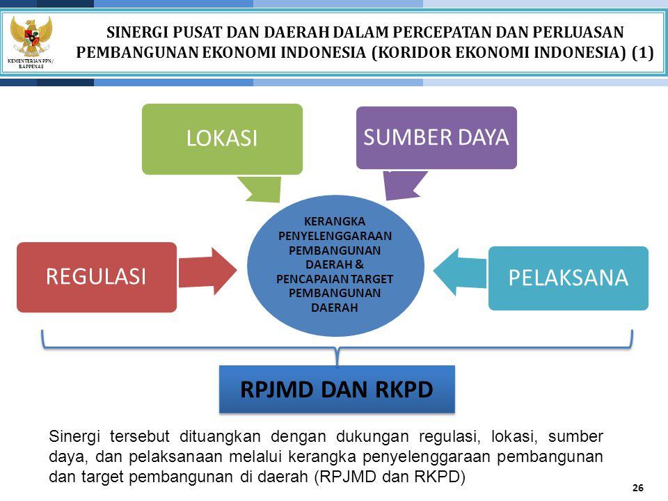 SINERGI PUSAT DAN DAERAH DALAM PERCEPATAN DAN PERLUASAN PEMBANGUNAN EKONOMI INDONESIA (KORIDOR EKONOMI INDONESIA) (1)