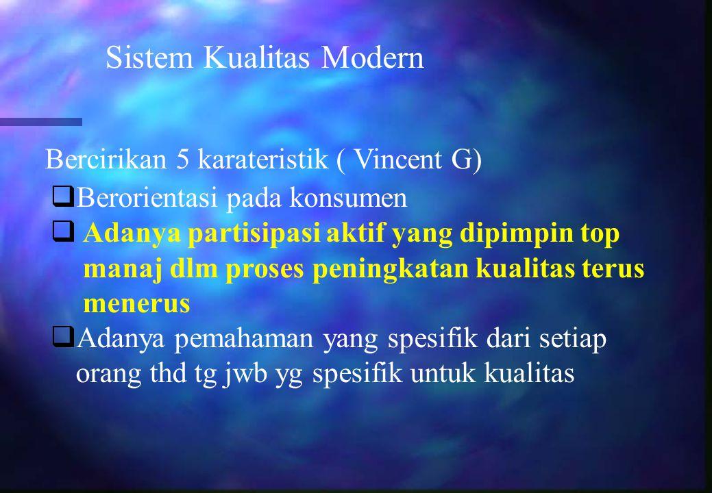 Sistem Kualitas Modern
