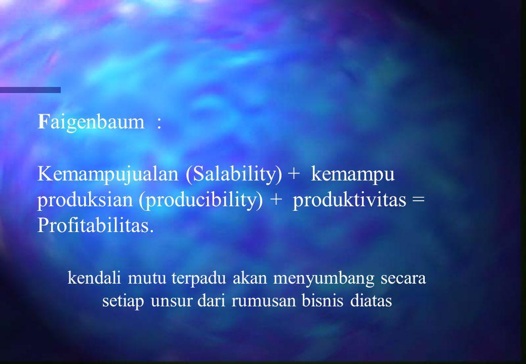 Faigenbaum : Kemampujualan (Salability) + kemampu produksian (producibility) + produktivitas = Profitabilitas.