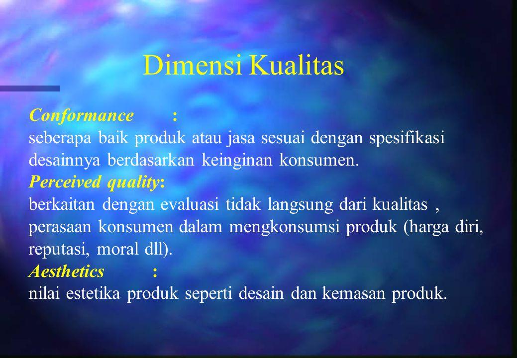Dimensi Kualitas Conformance :