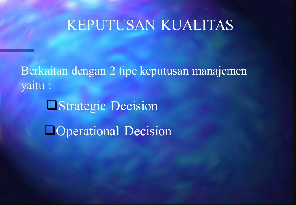 KEPUTUSAN KUALITAS Strategic Decision Operational Decision