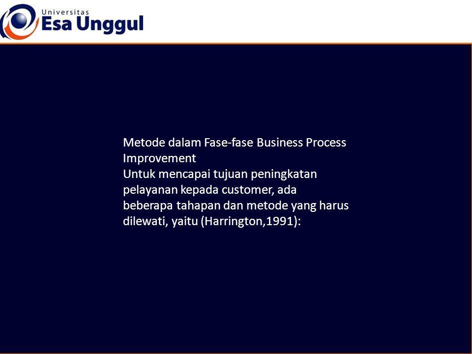 Metode dalam Fase-fase Business Process Improvement