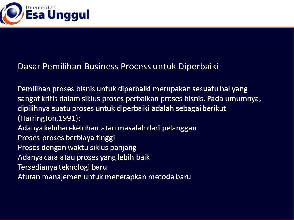 Dasar Pemilihan Business Process untuk Diperbaiki
