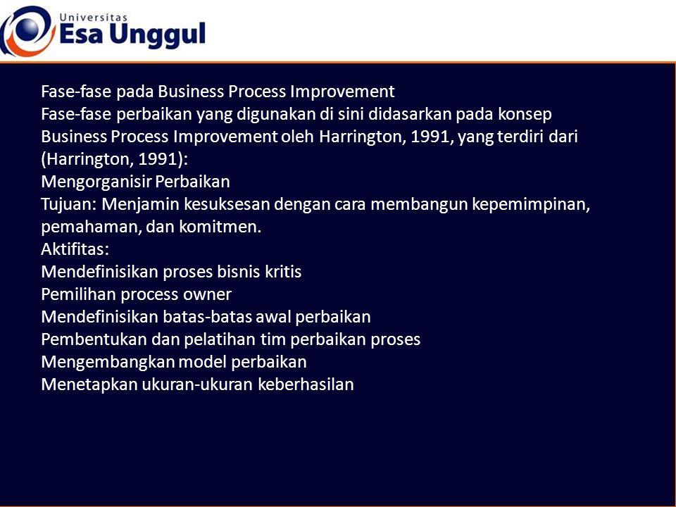 Fase-fase pada Business Process Improvement