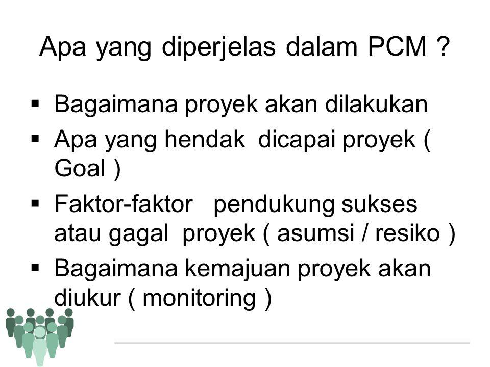 Apa yang diperjelas dalam PCM