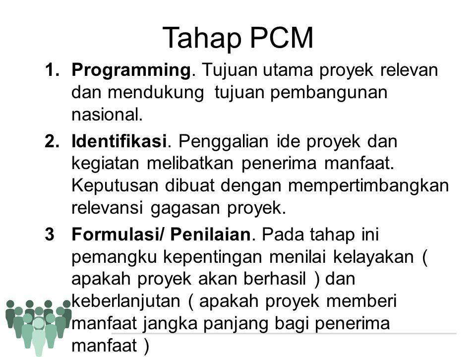 Tahap PCM Programming. Tujuan utama proyek relevan dan mendukung tujuan pembangunan nasional.