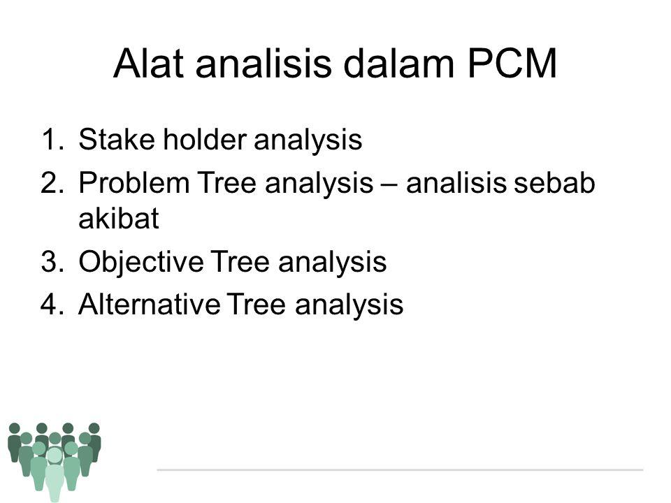 Alat analisis dalam PCM
