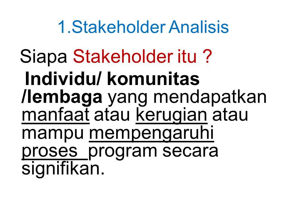 1.Stakeholder Analisis