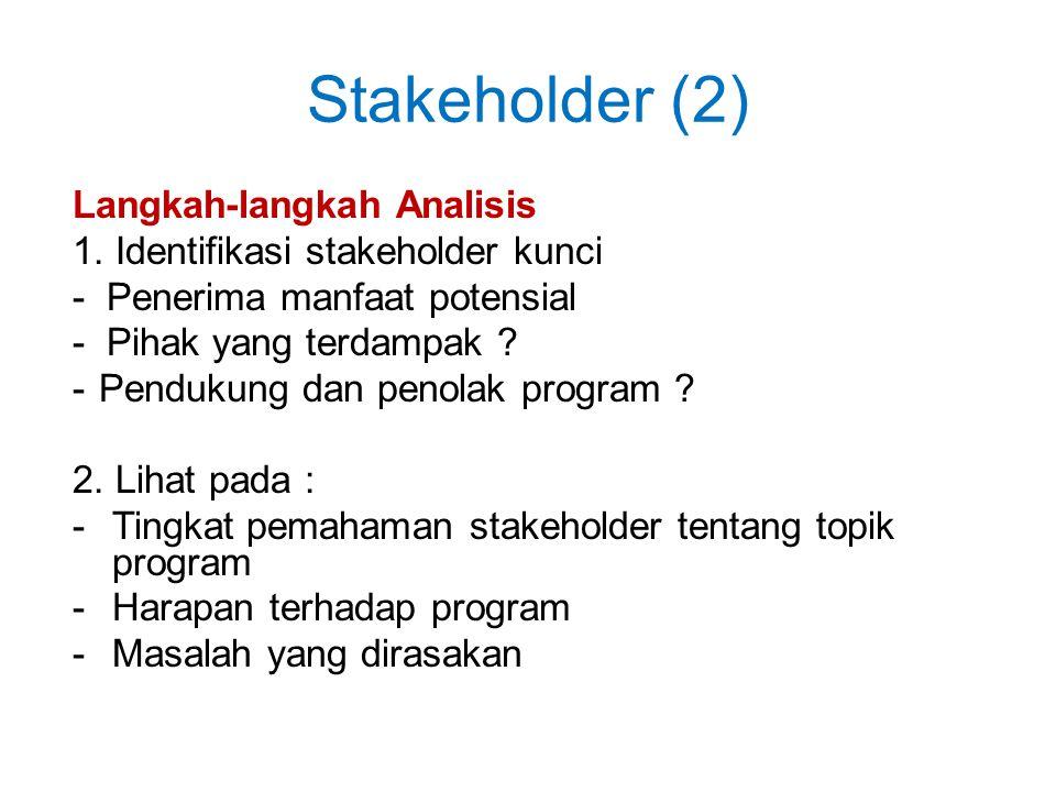 Stakeholder (2) Langkah-langkah Analisis
