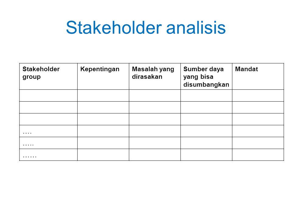 Stakeholder analisis …. ….. …… Stakeholder group Kepentingan