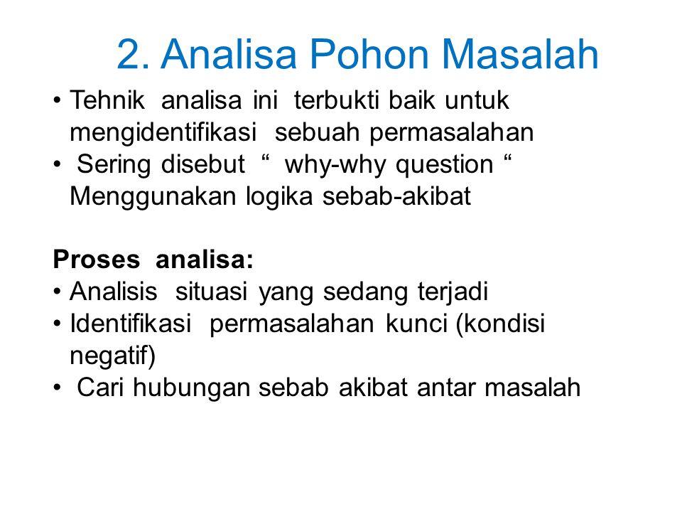 2. Analisa Pohon Masalah Tehnik analisa ini terbukti baik untuk mengidentifikasi sebuah permasalahan.