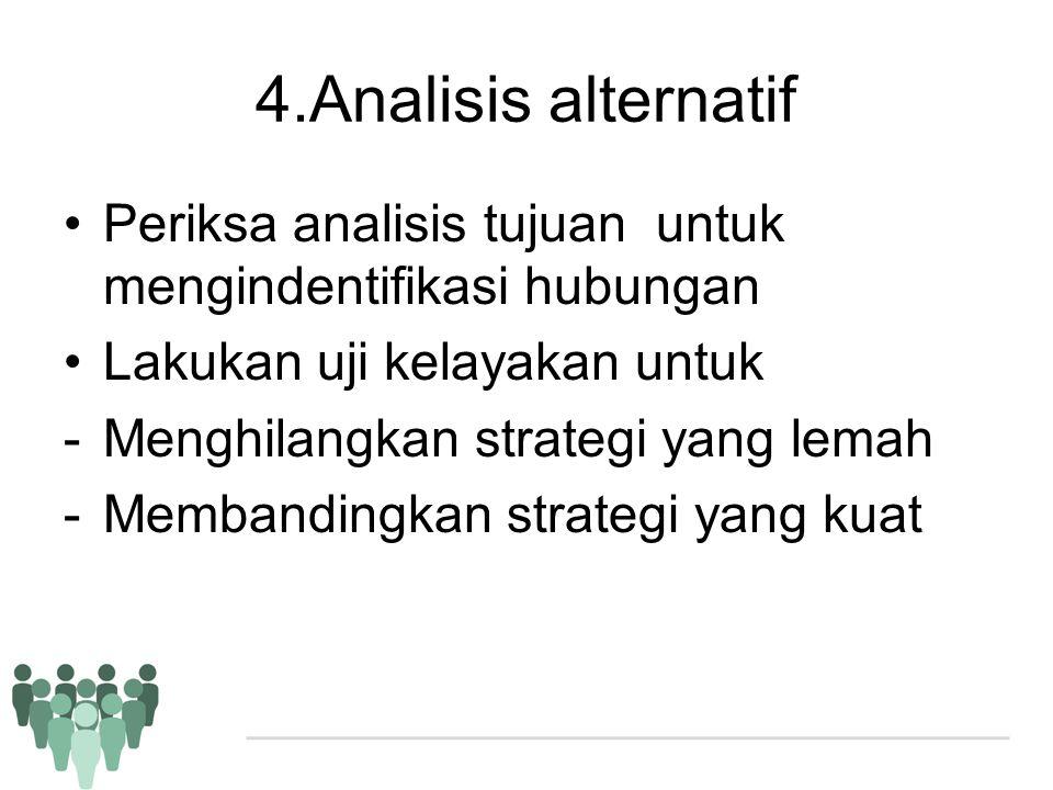 4.Analisis alternatif Periksa analisis tujuan untuk mengindentifikasi hubungan. Lakukan uji kelayakan untuk.