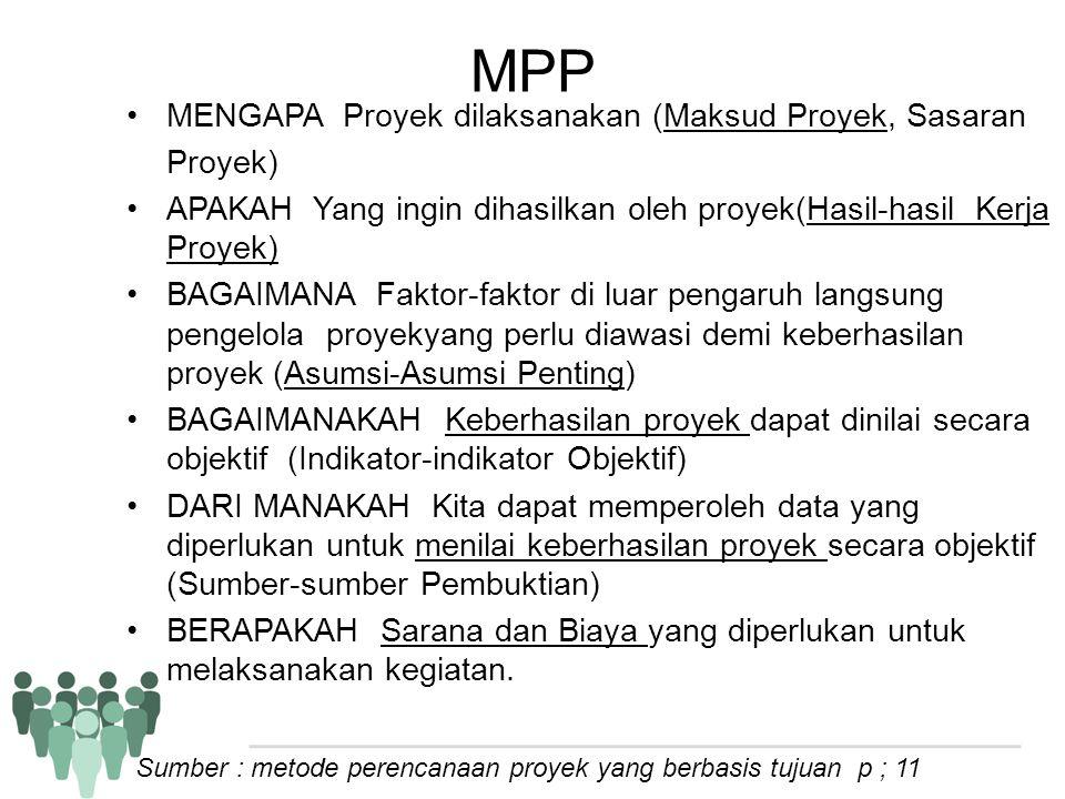 MPP MENGAPA Proyek dilaksanakan (Maksud Proyek, Sasaran Proyek)
