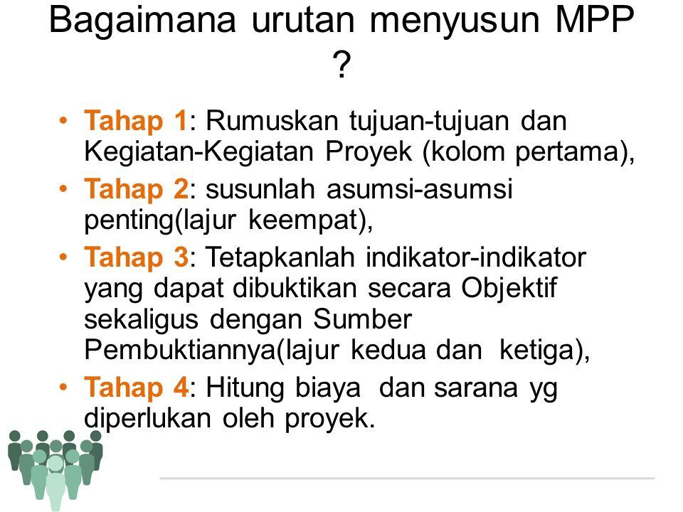 Bagaimana urutan menyusun MPP