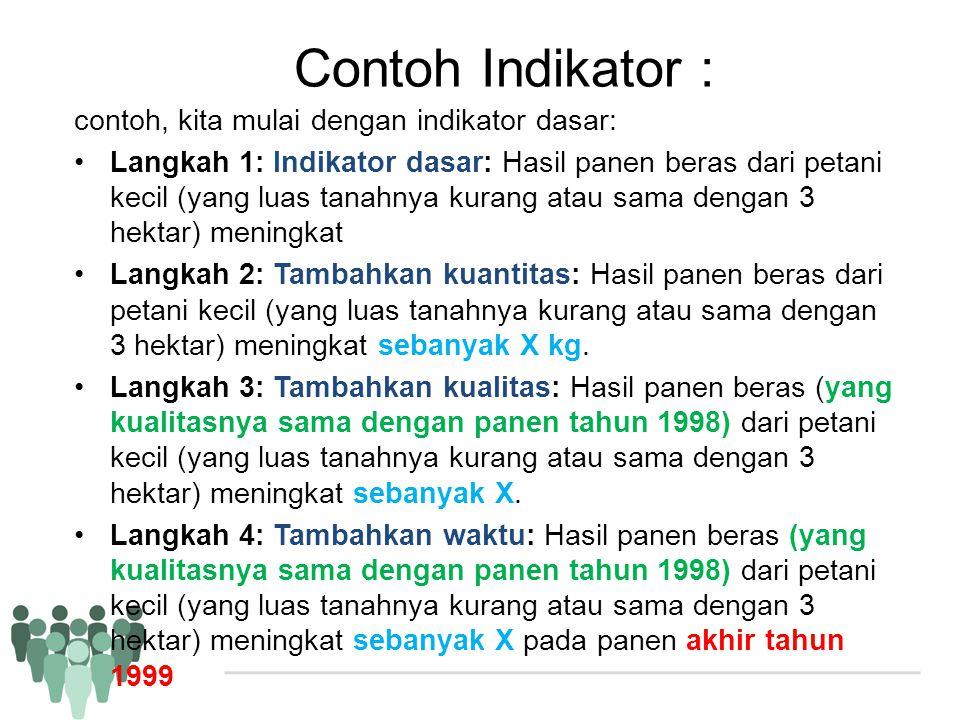 Contoh Indikator : contoh, kita mulai dengan indikator dasar:
