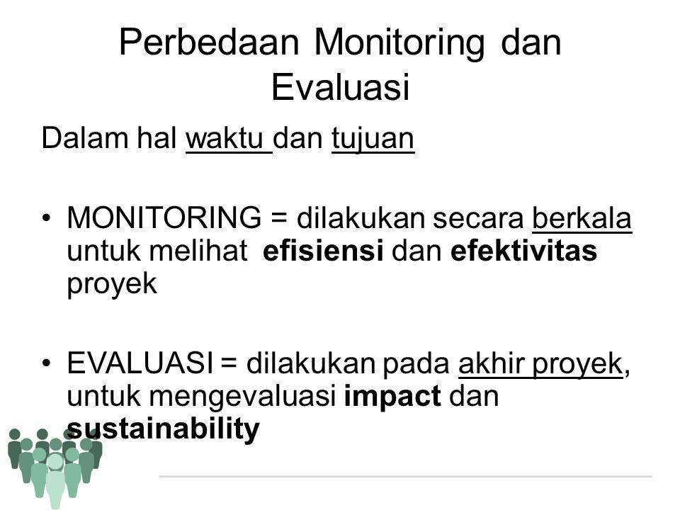 Perbedaan Monitoring dan Evaluasi