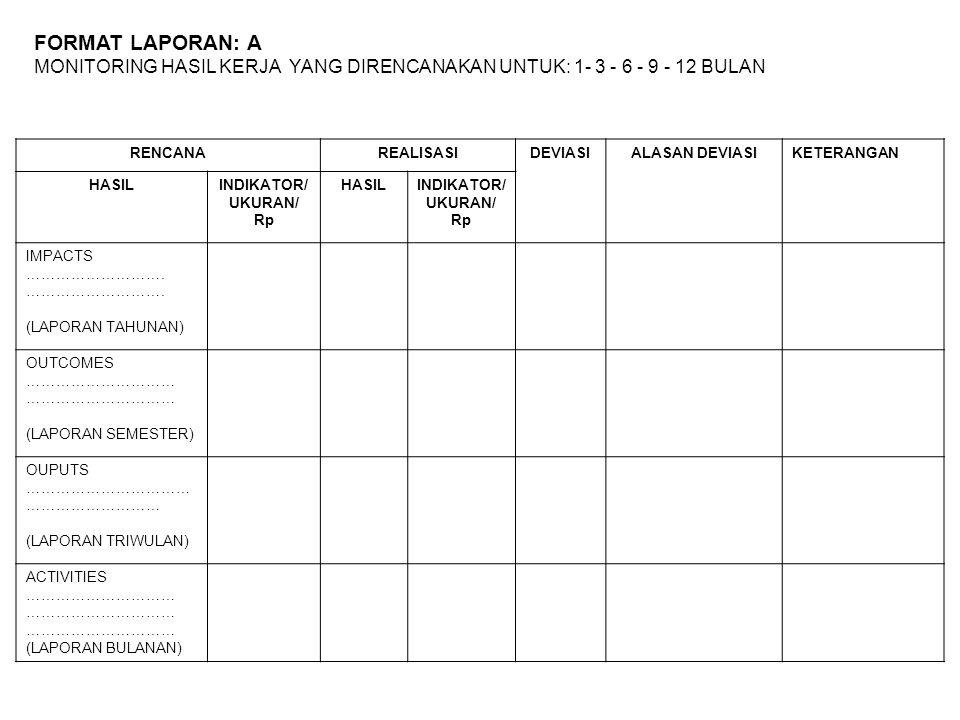FORMAT LAPORAN: A MONITORING HASIL KERJA YANG DIRENCANAKAN UNTUK: 1- 3 - 6 - 9 - 12 BULAN. RENCANA.