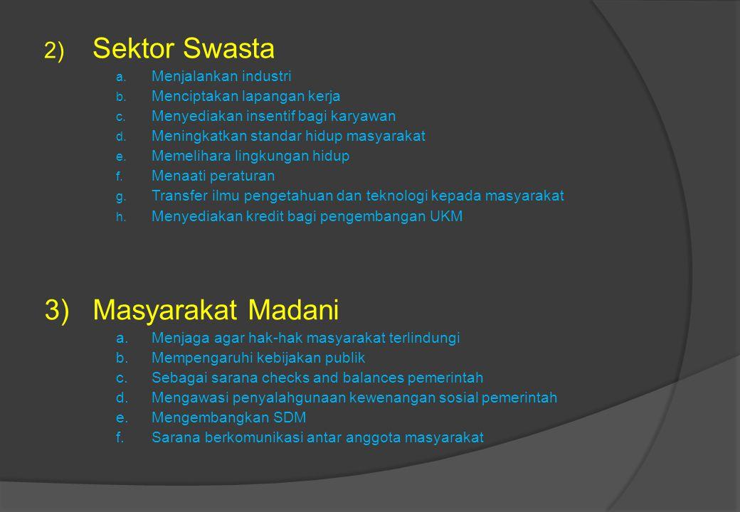 Sektor Swasta Masyarakat Madani Menjalankan industri