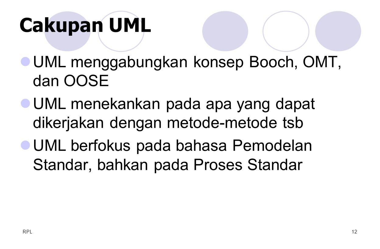 Cakupan UML UML menggabungkan konsep Booch, OMT, dan OOSE
