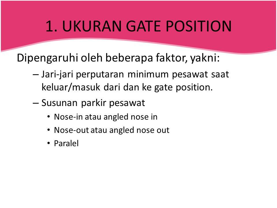 1. UKURAN GATE POSITION Dipengaruhi oleh beberapa faktor, yakni: