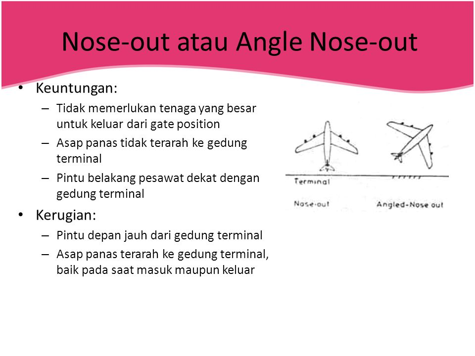 Nose-out atau Angle Nose-out