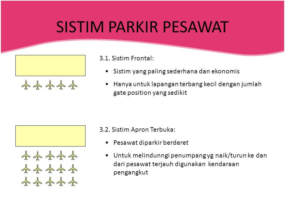 SISTIM PARKIR PESAWAT 3.1. Sistim Frontal: