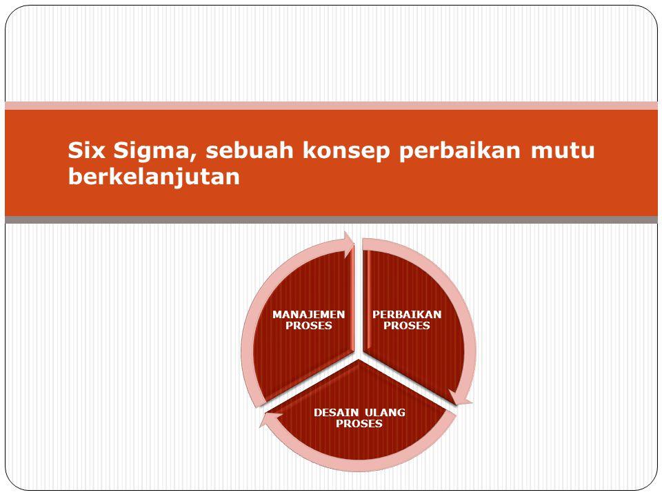 Six Sigma, sebuah konsep perbaikan mutu berkelanjutan