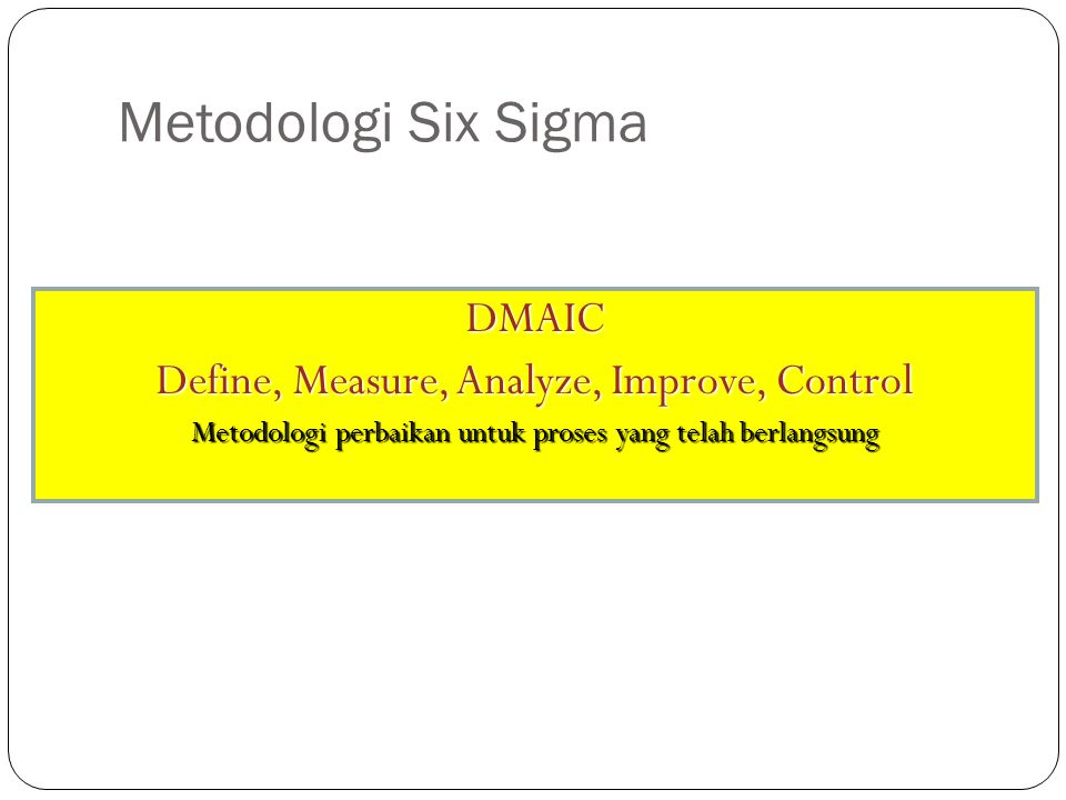 Metodologi Six Sigma DMAIC Define, Measure, Analyze, Improve, Control