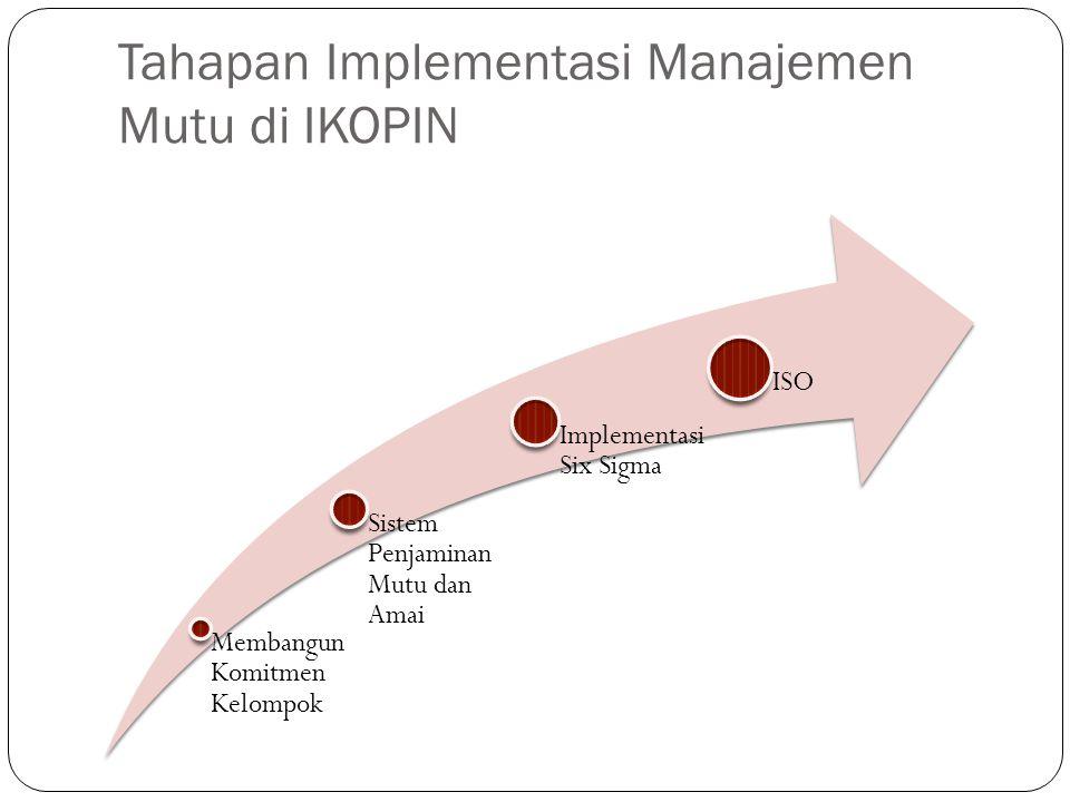 Tahapan Implementasi Manajemen Mutu di IKOPIN