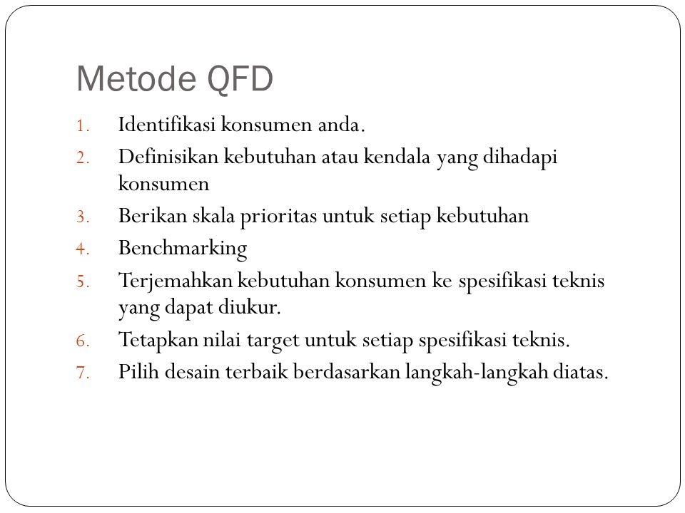 Metode QFD Identifikasi konsumen anda.