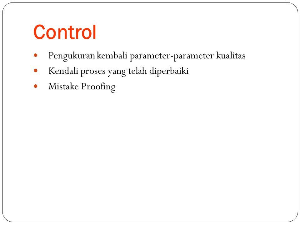Control Pengukuran kembali parameter-parameter kualitas