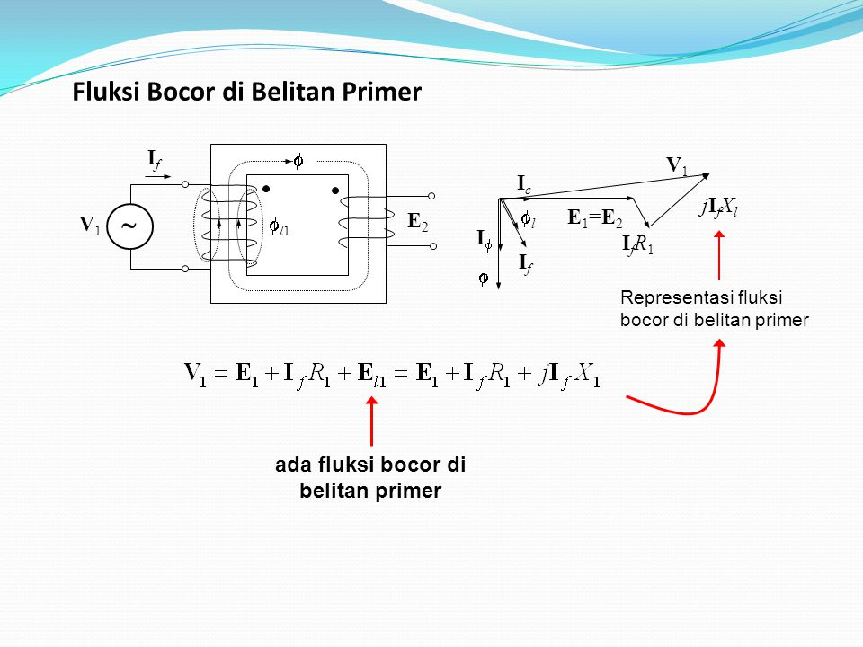 Fluksi Bocor di Belitan Primer