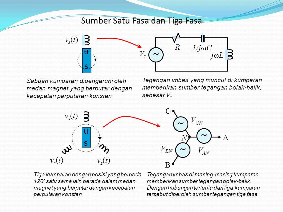 Sumber Satu Fasa dan Tiga Fasa