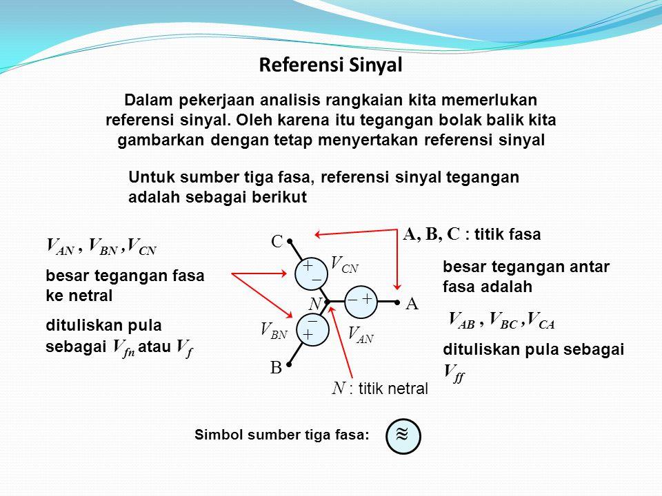 Referensi Sinyal  A, B, C : titik fasa VAN , VBN ,VCN C VCN +  N A