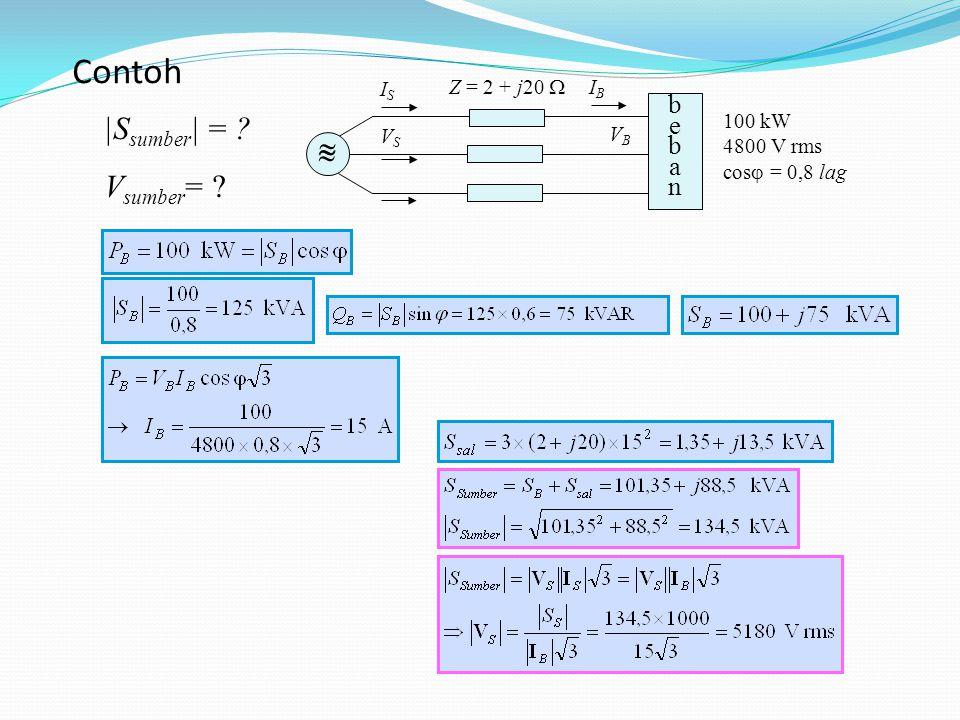 Contoh |Ssumber| = Vsumber=  b e a n VS VB Z = 2 + j20  IS IB