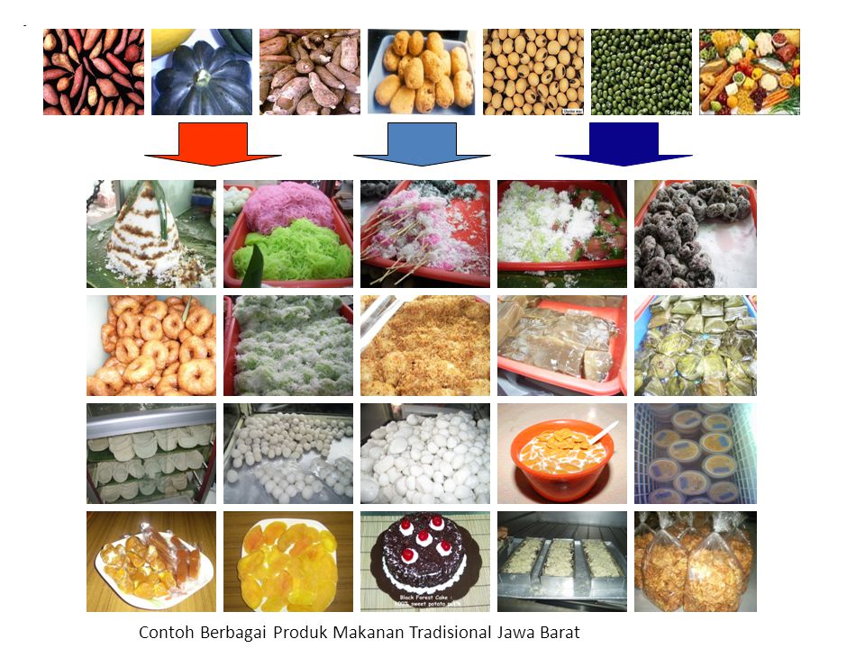 Contoh Berbagai Produk Makanan Tradisional Jawa Barat